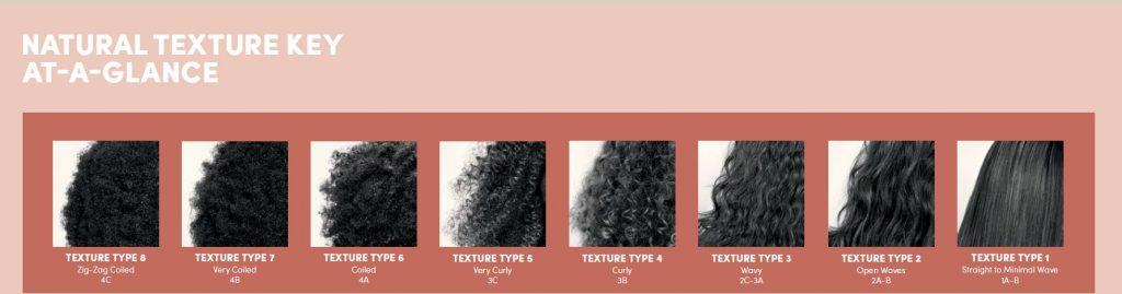 Texturekey